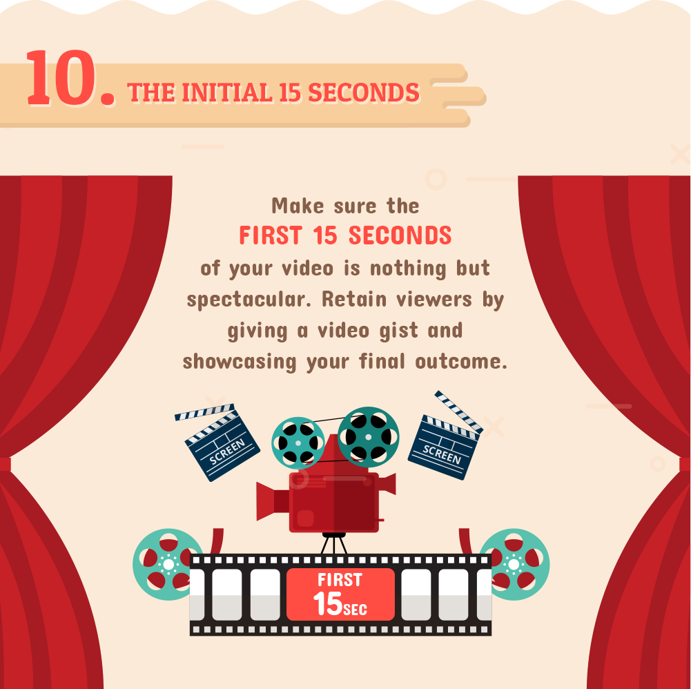 YouTube Initial 15 Seconds