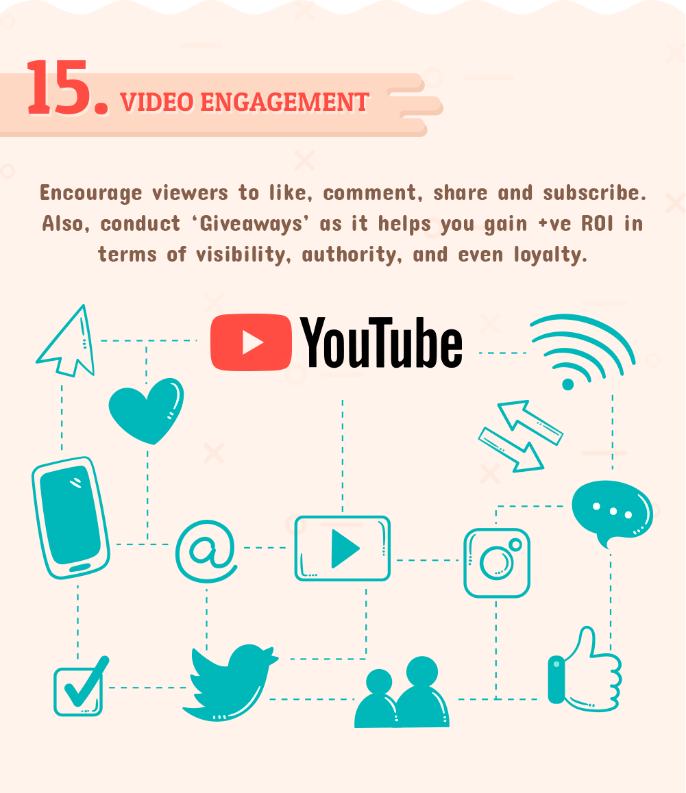 YouTube Video Engagement