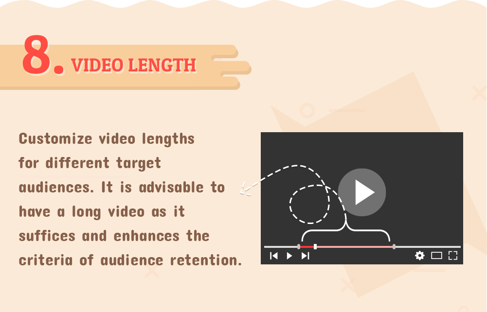 YouTube Video Length